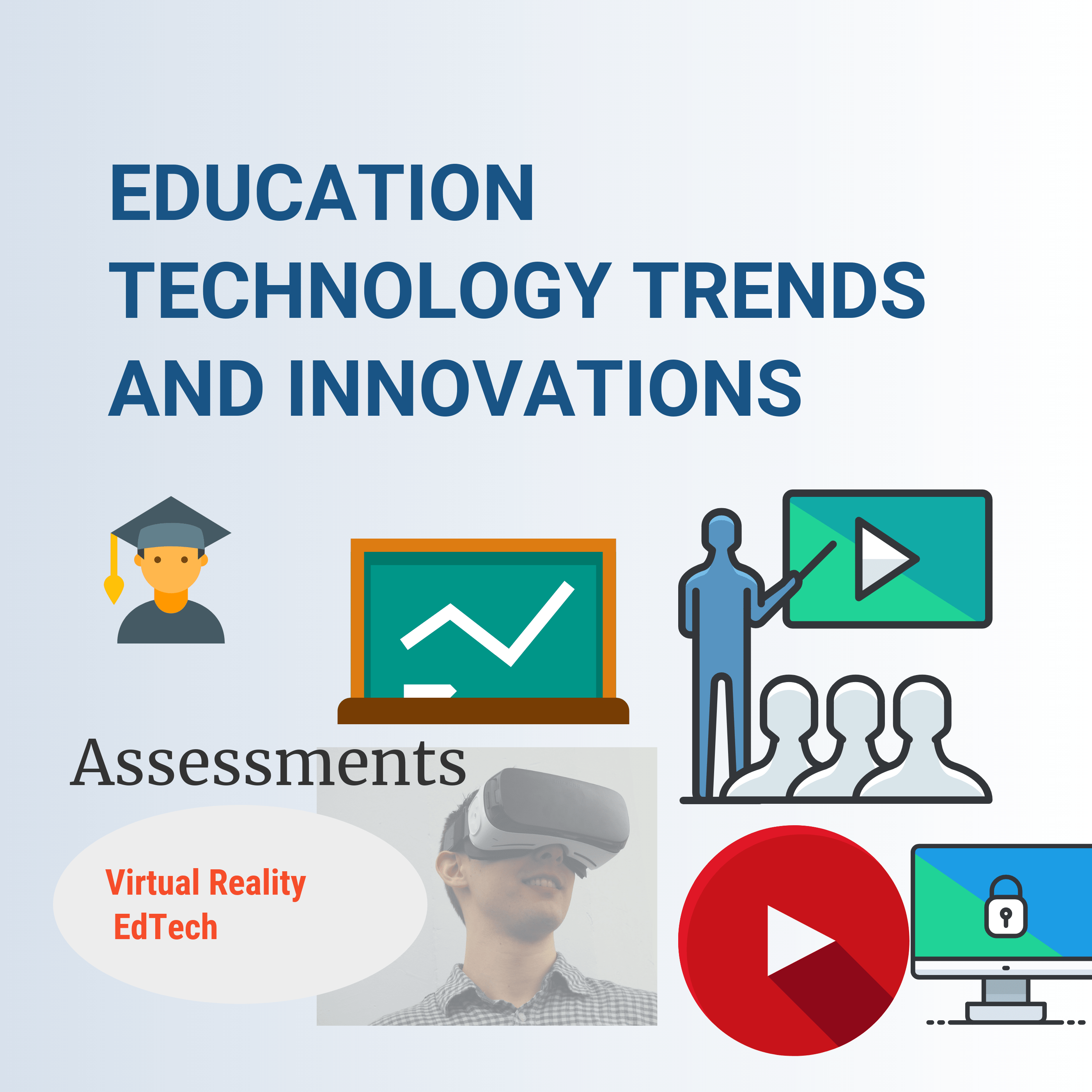 Education Technology Trends , Innovations by Splashgain