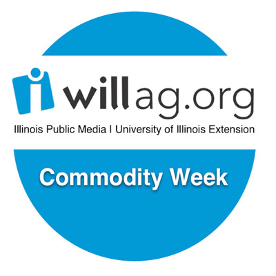 Commodity Week