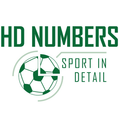 HD Numbers