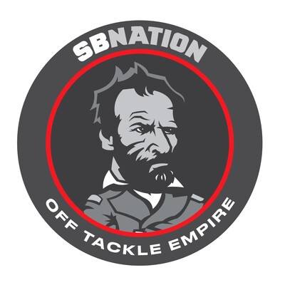 Off Tackle Empire: for fans of Big Ten football