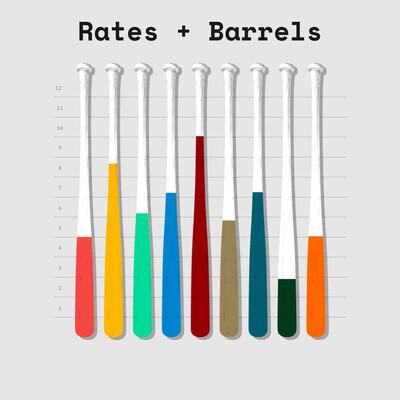Rates & Barrels: A show about fantasy baseball