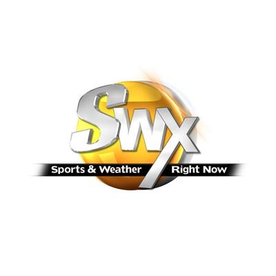 SWXRightnow.com Podcast