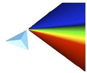 DCC PRISM
