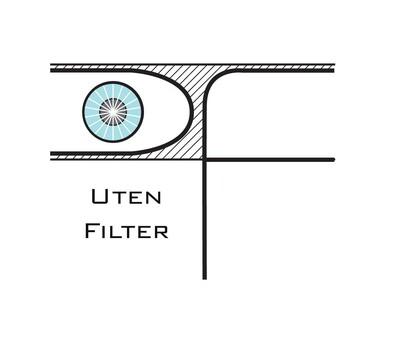 Uten Filter Podkast