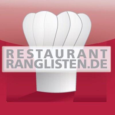 Restaurant Ranglisten Podcast