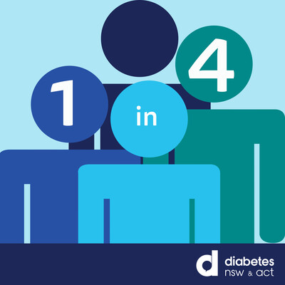 One in Four: Living with Diabetes