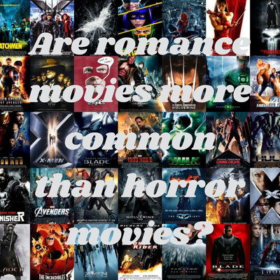 Are romance movies more common than horror movies?