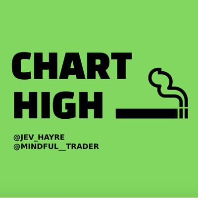 Chart High