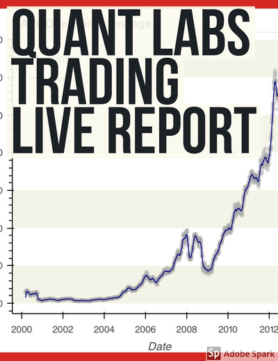Quant Trading Live Report