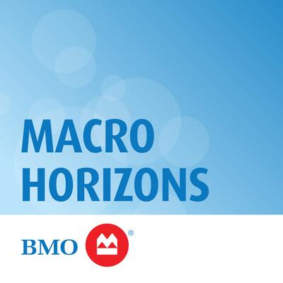 Macro Horizons