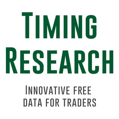 Timing Research Podcasts