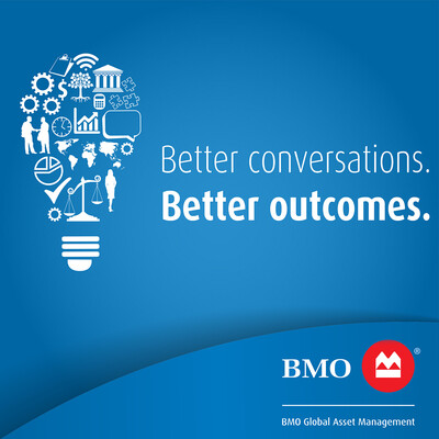 Better conversations. Better outcomes. | Presented by BMO Global Asset Management