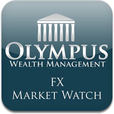 FX Market Watch