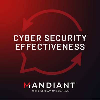 Cybersecurity Effectiveness Podcast