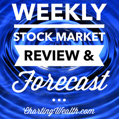 Charting Wealth's Weekly Video Podcast: Stock Market Investor Review, investing, stock, stocks, stock market, technical analysis, trading, stock trading, qqq, sp500, chart, stock chart