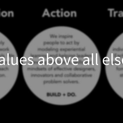 UnMastered Leadership - All the Things We Think but Do Not Say